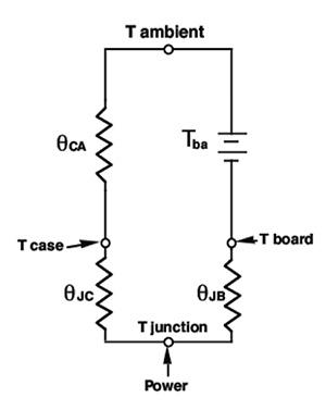 PCB上的器件热耦合与散热解决方案