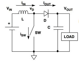 具有集成电感器的功率模块的优点与应用设计