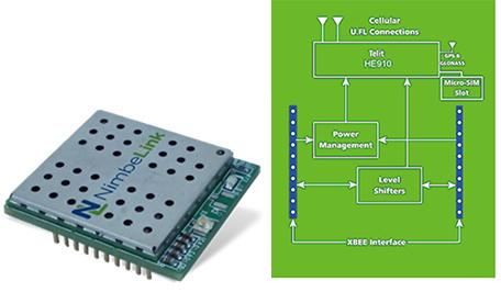 基于ARM的Arduino处理器板的蜂窝调制解调器模块龙8国际娱乐网站