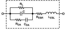 偏离理想的电容特性会影响能量收集应用的效率