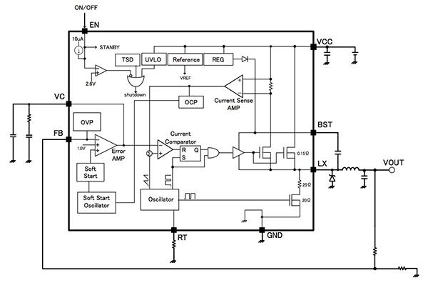 如何实现高效的高压能量采集系统设计