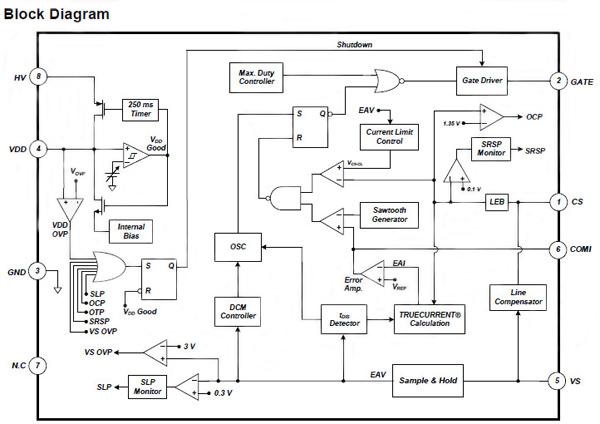 采用LED驱动器实现高电源质量以及初级侧调节设计