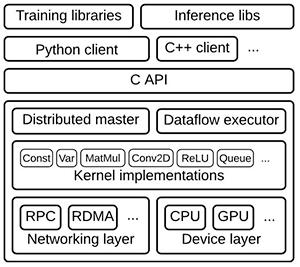 如何在Raspberry Pi 3上构建机器学习应用程序