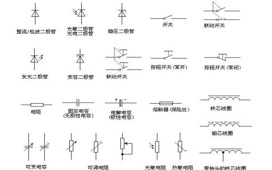 最新电气符号中英文对照大全资料免费下载
