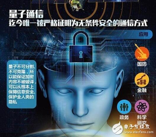 量子通信真的安全而又无法破译吗?