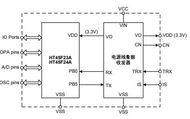 HT45FH23A和HT45FH24A系列ASSP Flash型单片机数据手册免费下载