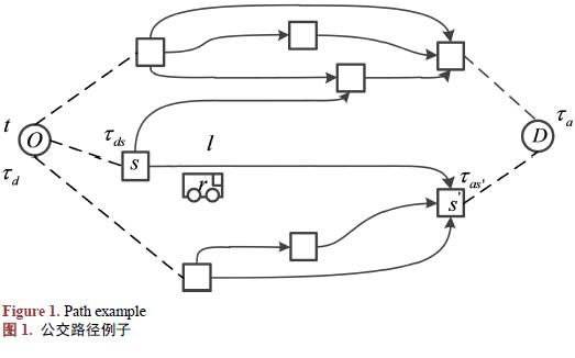 如何使用随机理论进行公交选择建模的详细资料说明