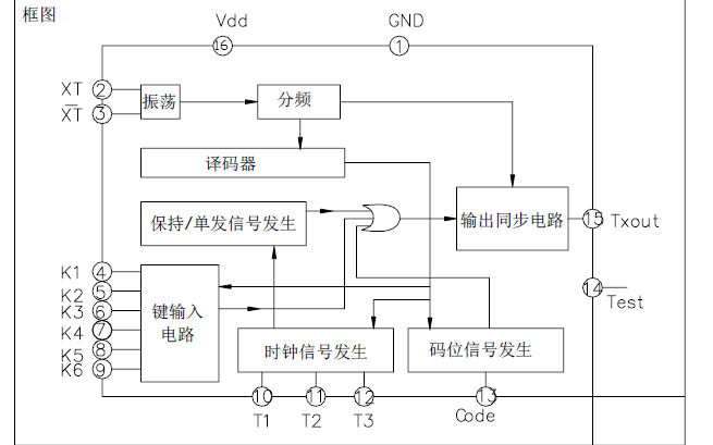 BL9148通用红外遥控发射器的CMOS集成电路数据手册免费下载