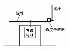 STC90C51单片机在倒立摆控制系统中的应用