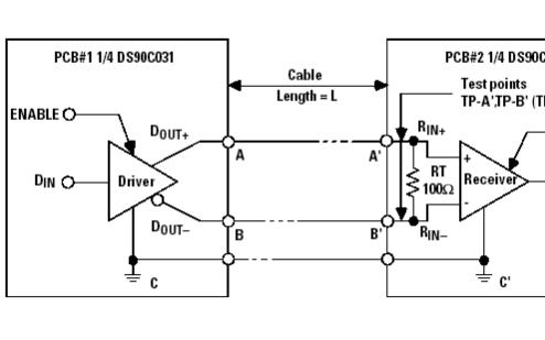 《信号质量测试规范》PDF版的详细资料合集免费下载