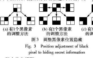 如何以分形图形为载体的信息隐藏算法