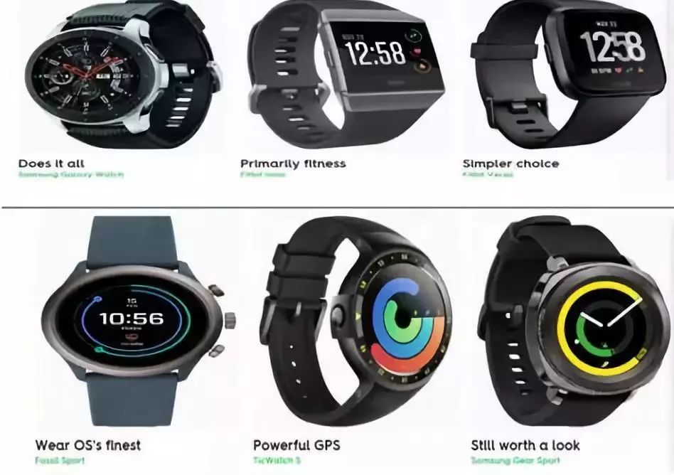 OPE体育2019几款比较不错的健身智能手表