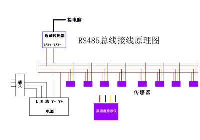 萤火学堂视频课程之-RS485总线设计技巧