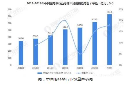 中国存储市场疲 DRAM降价和降产的博弈