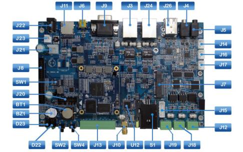 IAC-IMX6UL-KIT嵌入式开发评估板的硬件说明书资料免费下载