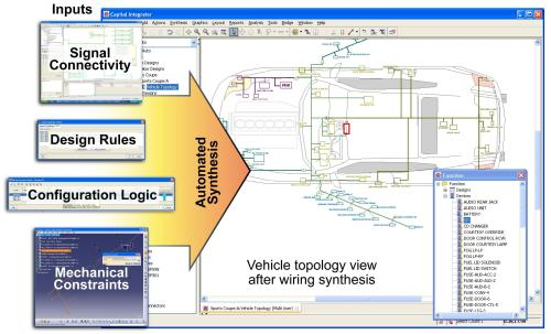 EDA明导国际Calibre平台已支持最新的TSMC 12FFC制程设计