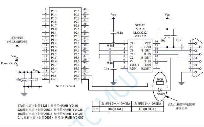 STC8系列单片机long88.vip龙8国际参考手册免费下载