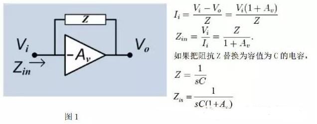 详解米勒平台的米勒效应和形成原理