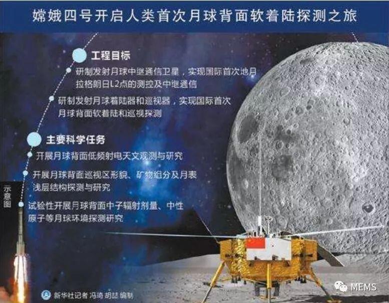 OPE体育西安光机所全景相机让全世界人看到中国制造的探测器在月球背面熠熠闪耀
