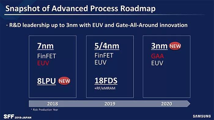 亚博三星量产7nm EUV与台积电一较高下