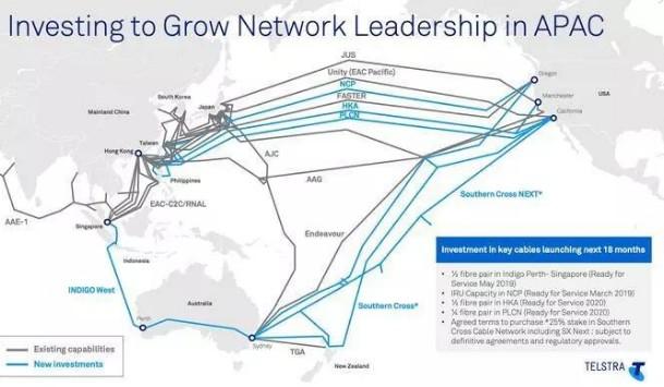 澳洲电讯的PLCN和HKA海缆预计将于2020年完成并投入运营