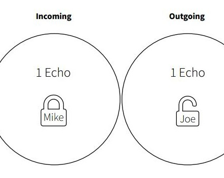 EvoChain跨链交易为企业和机构提供了更多的便利