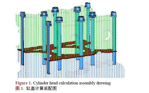 柴油机缸盖应力与缸内压力进行关系仿真的详细资料研究