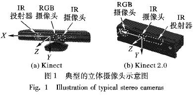 如何设计一个面向物流分拣的多立体摄像头物体操作系统