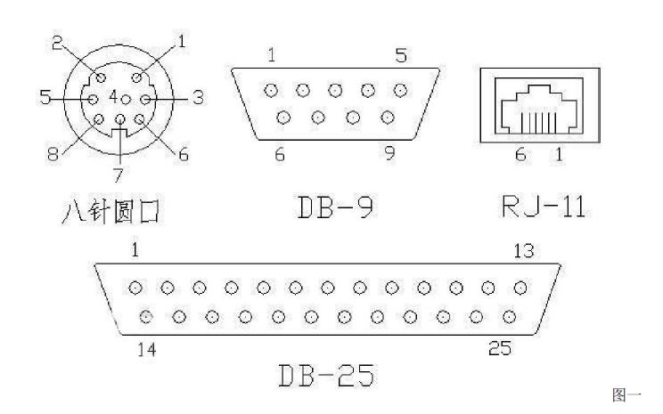 如何自己制作PLC编程电缆
