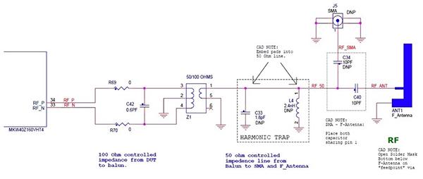 基于多模無線電設備的物聯網應用解決方案