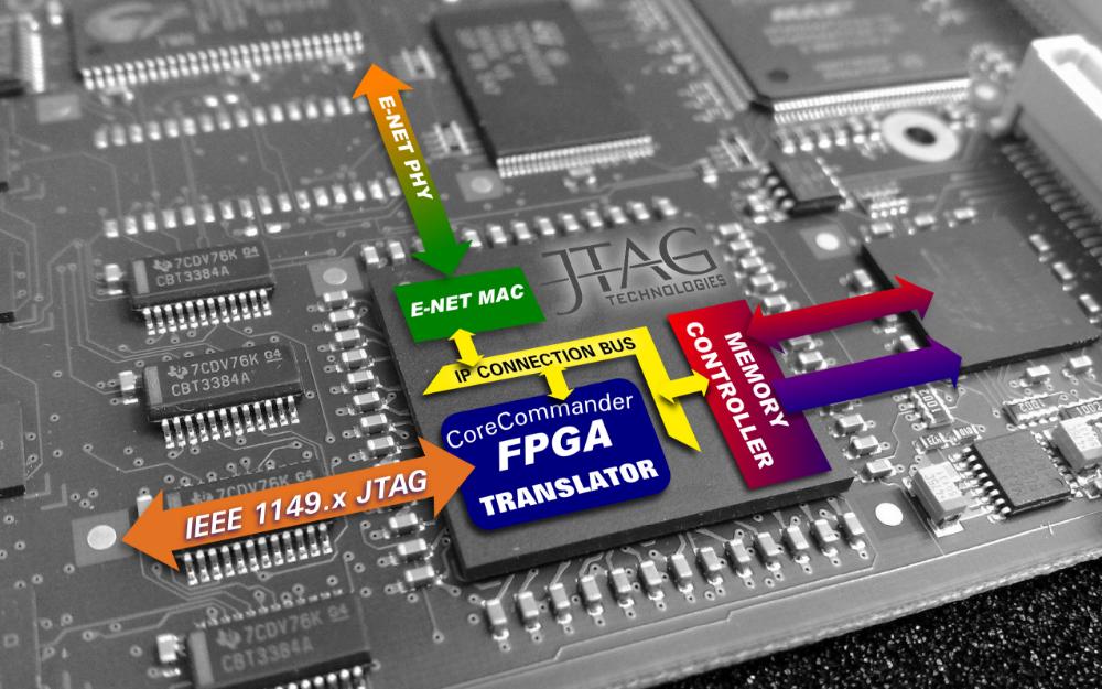 国产宇航级FPGA芯片发布 震撼吗?