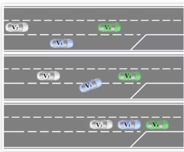 设置等。协同仿真在本文中将不做讨论。动态耦合确保了智能网联汽车能够在周围的交通环境中行驶,从而提供能够响应汽车驾驶功能的驾驶行为的动态交通环境。 安全指标和交通质量指标 本文基于传统安全指标和交通质量指标来识别关键场景。对于安全指标,本文选定了碰撞时间TTC、制动时间TTB、期望减速度为临界指标。对于交通质量指标,按关注的空间域(DOI)大小以及不同的交通表征,本文定义了宏观指标、微观指标、纳米指标、个体指标四个子指标。 4.