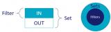 Tableau交互性的集操作功能6个示例