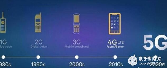 yabo美国的假5G的组网方式与运营商分析