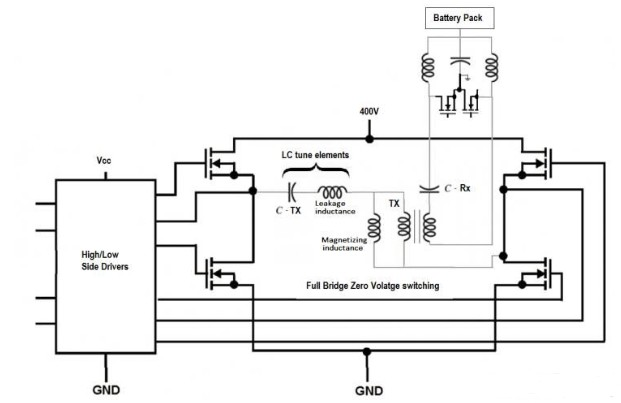 无线充电技术助力解决电动汽车的里程焦虑