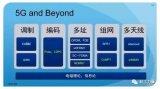 未来中国5G技术争夺战中该如何占有一席之地