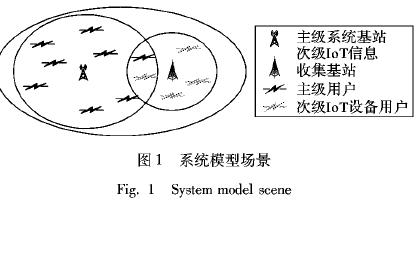 如何使用物联网传感器对网络带宽和功率进行优化分配