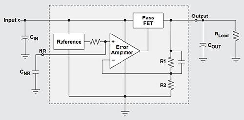 无线便携式产品的开关稳压器与LDO结合解决方案