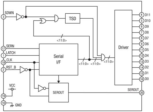 汽车应用LED驱动器解决方案