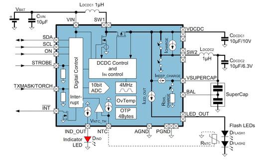 满足带集成摄像头的移动设备要求的闪光LED驱动器的介绍