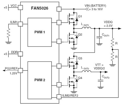 DDR存储器电源的内存解决方案