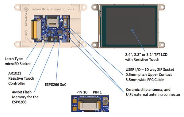 如何通过物联网无线连接解决紧凑显示模块问题