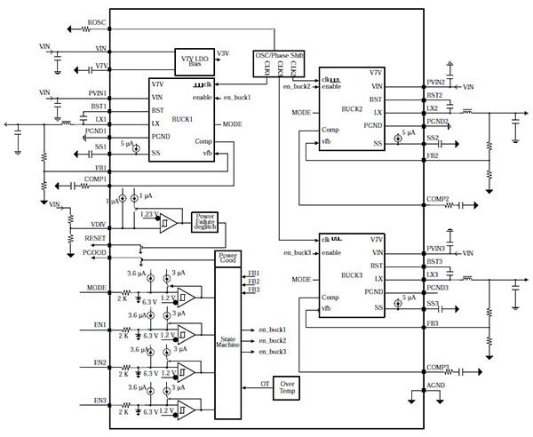 同步降压转换器的多输出解决方案