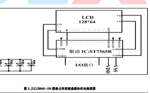 JLX12864G-109型液晶模块中文说明书免费下载
