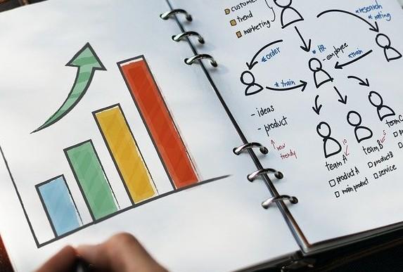 如何成功的创建物联网战略