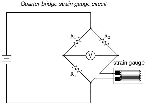 应用于工业和医疗设备中进行应变测量的传感器介绍