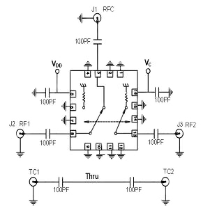用于通用标准无线电链路的小型化RF芯片