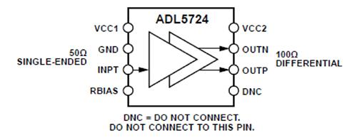 5G对对LNA性能的要求及解决方案