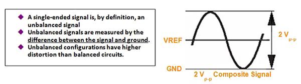 现代通信系统的差分电路设计与性能分析