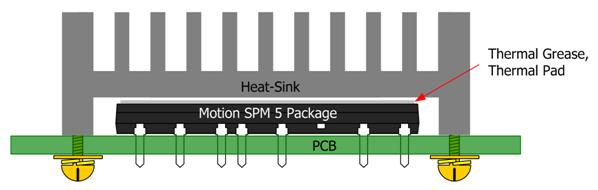如何在SPM 5封装上连接散热器